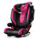 Recaro - Monza Nova 2 Car Seat *Pink*